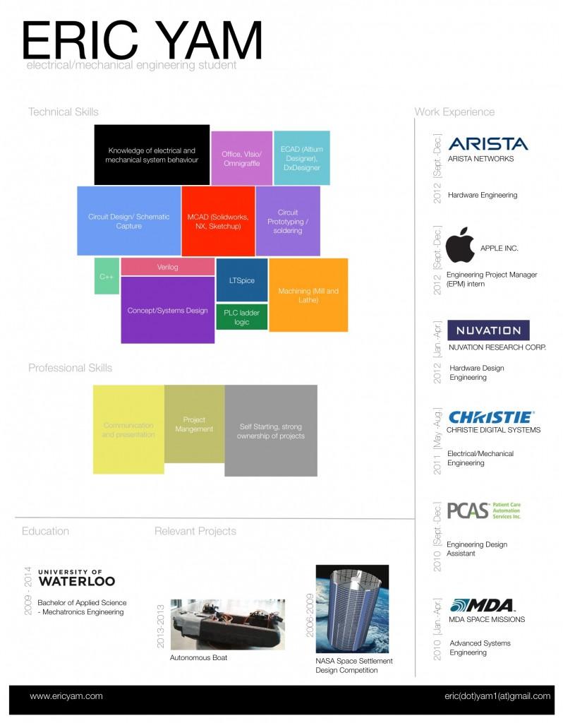 visual resume